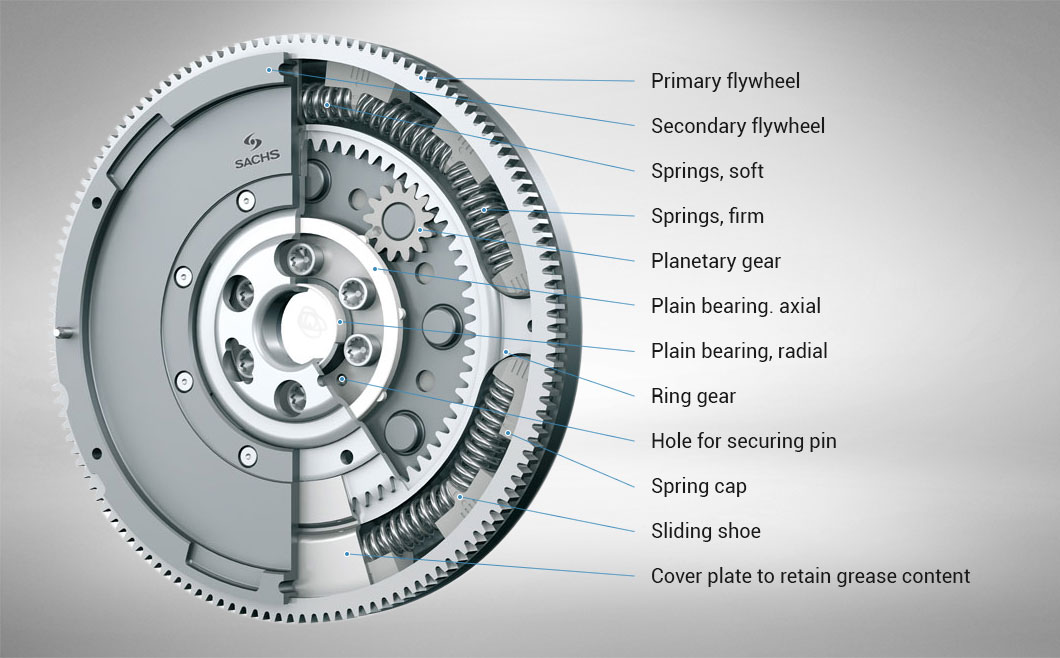 Dual-Mass-Flywheel 2294.001.909A from ZF SACHS.