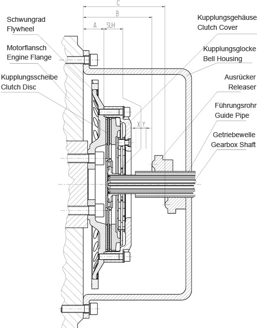 SACHS RCS Clutch Installation Drawing